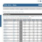 Detailed and advanced baseball statistics software for teams.