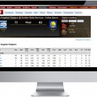 Integrate key basketball stats into your existing team website.
