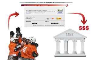 A lacrosse online registration system that provides instant bank deposits.