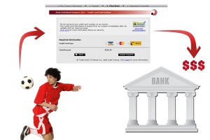 A soccer online registration system that provides instant bank deposits.