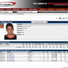 Soccer player profiles with statistical data