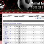 Your soccer team online registration seamlessly integrates with your Pointstreak Sites.